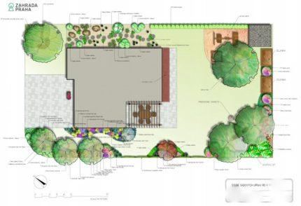 zahrada_projekt